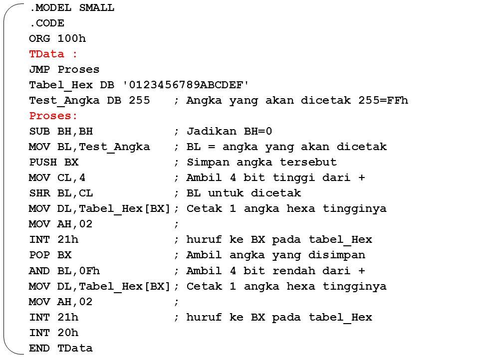 .MODEL SMALL .CODE ORG 100h TData : JMP Proses Tabel_Hex DB 0123456789ABCDEF Test_Angka DB 255 ; Angka yang akan dicetak 255=FFh Proses: SUB BH,BH ; Jadikan BH=0 MOV BL,Test_Angka ; BL = angka yang akan dicetak PUSH BX ; Simpan angka tersebut MOV CL,4 ; Ambil 4 bit tinggi dari + SHR BL,CL ; BL untuk dicetak MOV DL,Tabel_Hex[BX] ; Cetak 1 angka hexa tingginya MOV AH,02 ; INT 21h ; huruf ke BX pada tabel_Hex POP BX ; Ambil angka yang disimpan AND BL,0Fh ; Ambil 4 bit rendah dari + INT 20h END TData